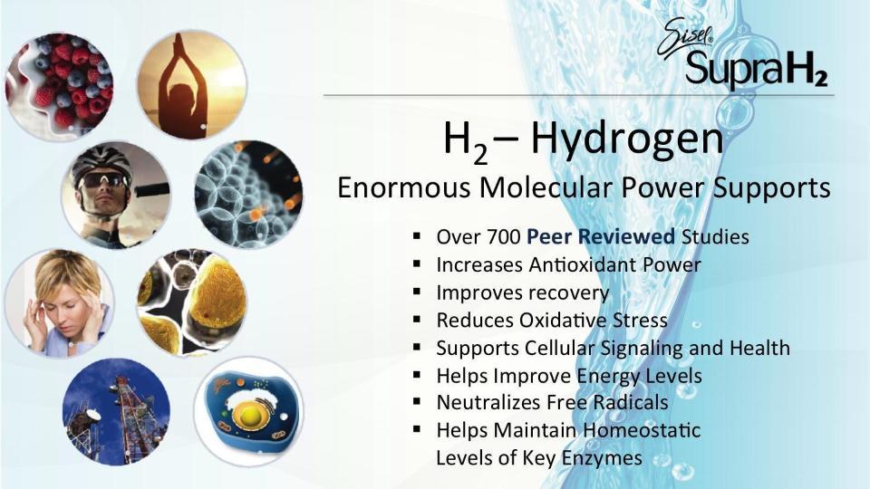 Hydrogen Water H2 Water Filter By Sisel International - Molecular Power