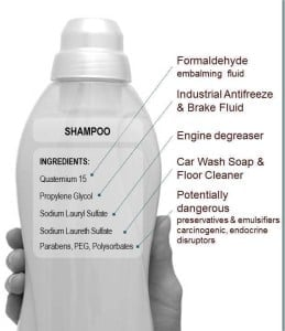 Toxic personal care Products what is in your shampoo