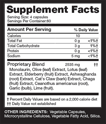 Sisel Avenger Ingredients