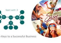 Building a Sisel Business