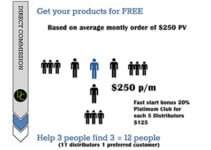 How to get your sisel product for free