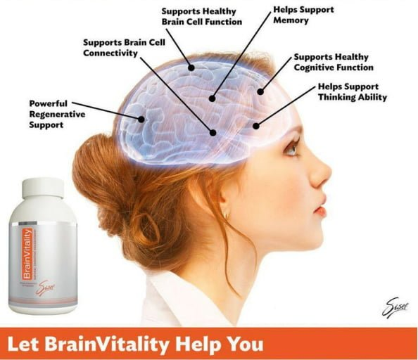 Learning Challenges Brain Vitality