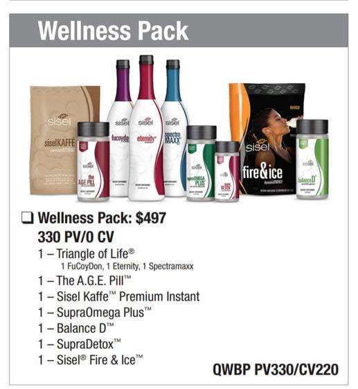 Wellness Wealth Pack Sisel